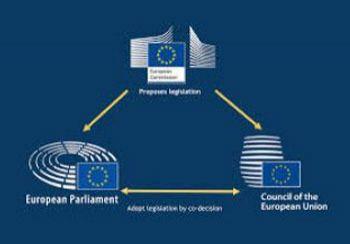 Съветът на ЕС одобри правилата за проверка на инвестициите
